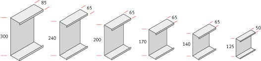 Pre-Engineered Steel Buildings – PESB – المصري للحديد
